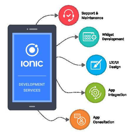 ionic_app_img